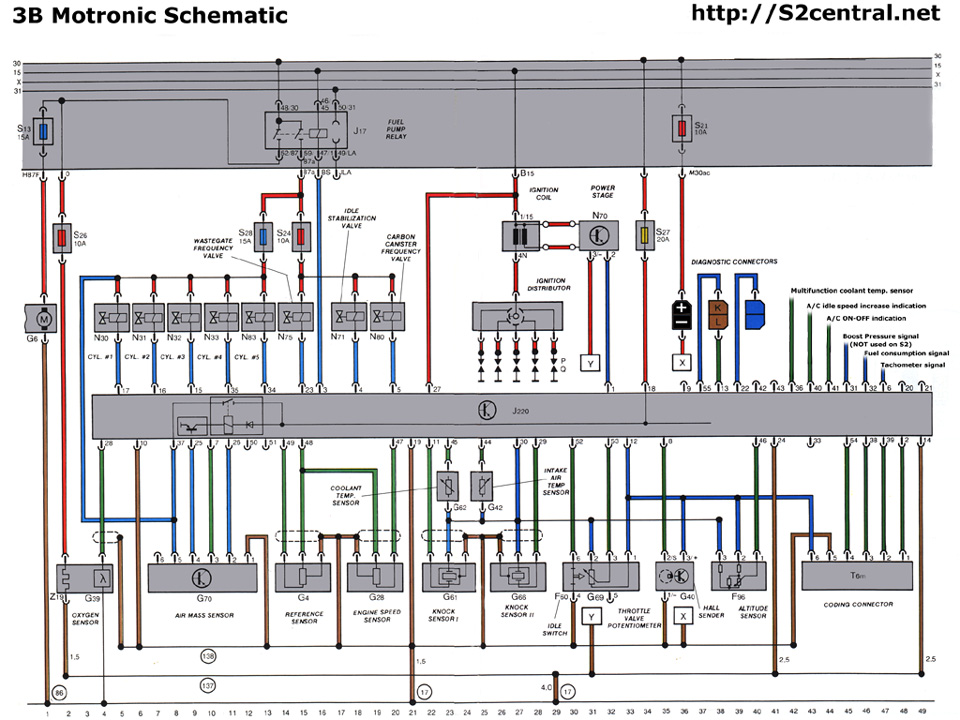 3B_ECU_Schematic motronic schematics ab wiring diagrams at crackthecode.co